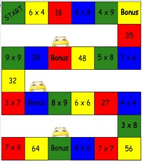 This is a picture of Wild Multiplication Facts Games Printable