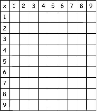 Amazing image regarding printable multiplication games for 3rd grade