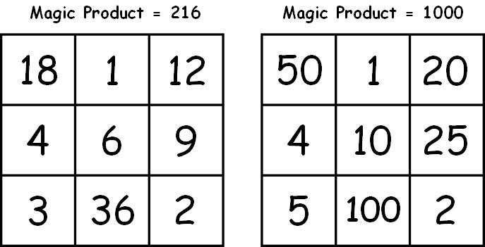 magic square puzzles that build math skills. Black Bedroom Furniture Sets. Home Design Ideas