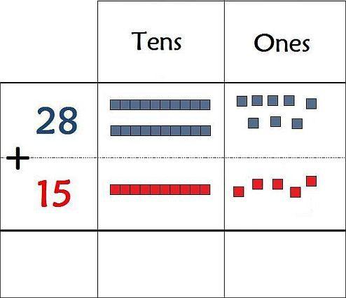Number Names Worksheets regroup in addition : Addition Regrouping Games For Teacching Addition.