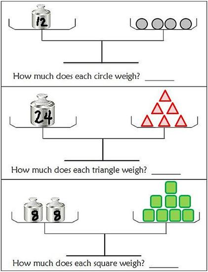 Algebra+Scales Great algebra activities for teaching and making ...