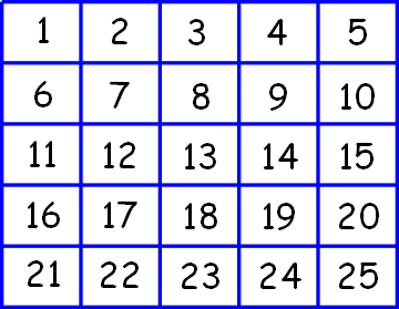 File:Lots of math symbols and numbers.svg - Wikimedia Commons