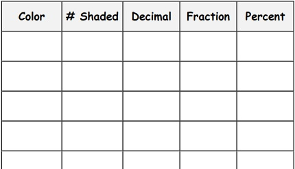 Common Worksheets table squares maths : The Top Decimal Math Games For Teachers And Parents To Make ...