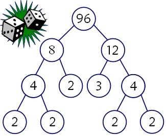 factor game