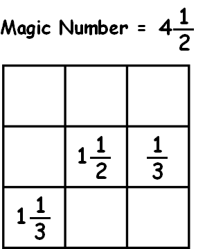 Engage Students With Fun Fraction Magic Squares