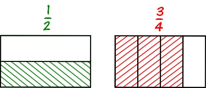 fraction rectangles