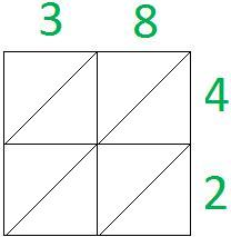 Now draw diagonal lines on each of the small squares as seen in the ...