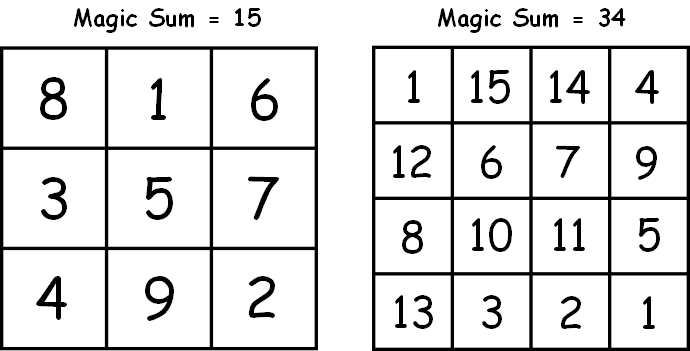 Magic Square Puzzles That Build Math Skills – Magic Squares Math Worksheets