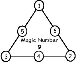 magic math triangle