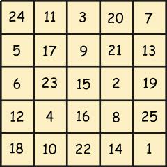 math magic tricks