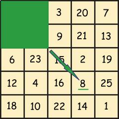 math magic trick solution