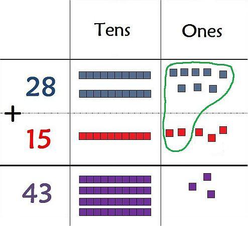 addition regrouping sum