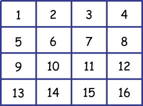 cool math trick magic square