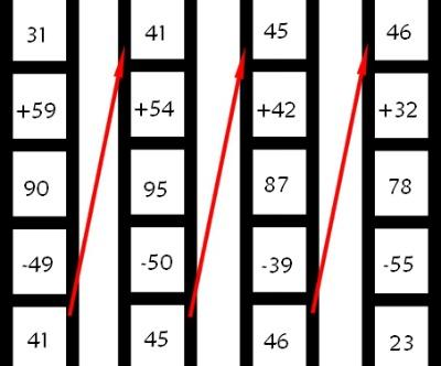 fun math activities adder ladders