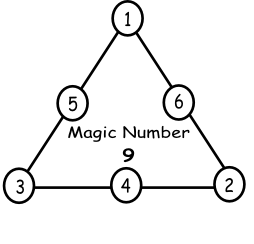 magic math triangle