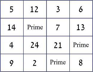 math factors