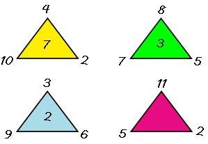 triangle math tease