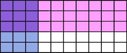 visualizing multiplying fractions