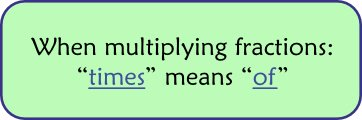 visualize multiplying fractions